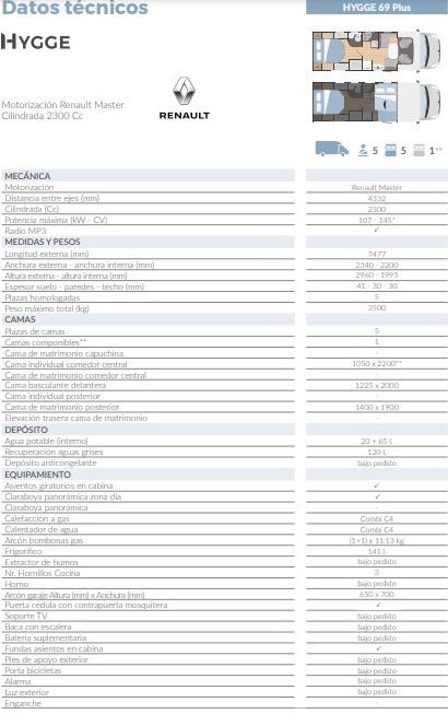 Datos técnicos autocaravana nueva Rimor Hygge 69 Plus Edition 2021